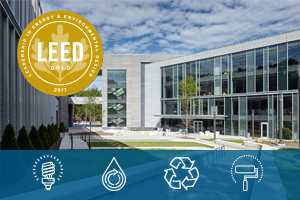 LGFCU Wake Forest Road building in Raleigh; LEED Gold logo, icons for light bulb, water, recycling, paint brush