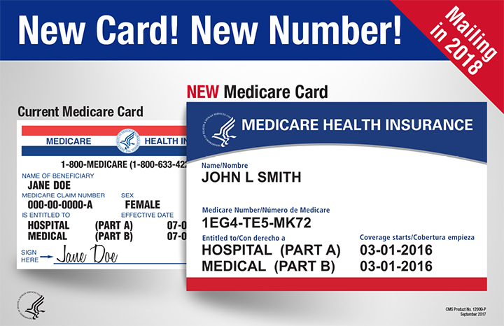 New, more secure Medicare cards coming by mail